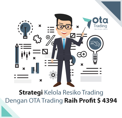 Strategi profit trading forex