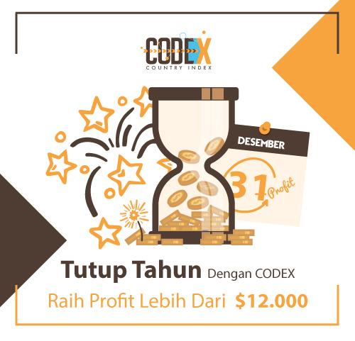 Sinyal Premiun CODEX di akhir tahun bisa meraih profit lebih dari $12000 | Central Capital Futures