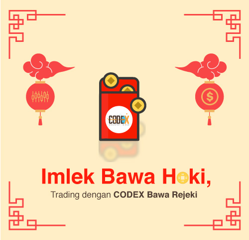 Imlek Bawa Hoki, Trading dengan CODEX Bawa Rejeki | Central Capital Futures