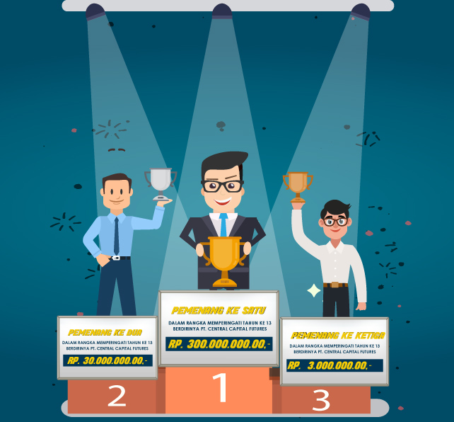 """Uji Kemampuan Trading Anda Sekaligus Dapat Hadiah Total 333 Juta di Kompetisi """"Lucky 3""""   Central Capital Futures"""